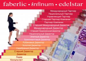 lestnitsa-ob'edinennoy-kompanii