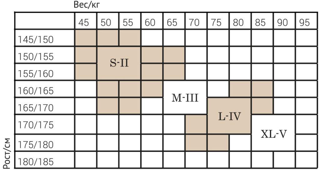 колготки фаберлик таблица