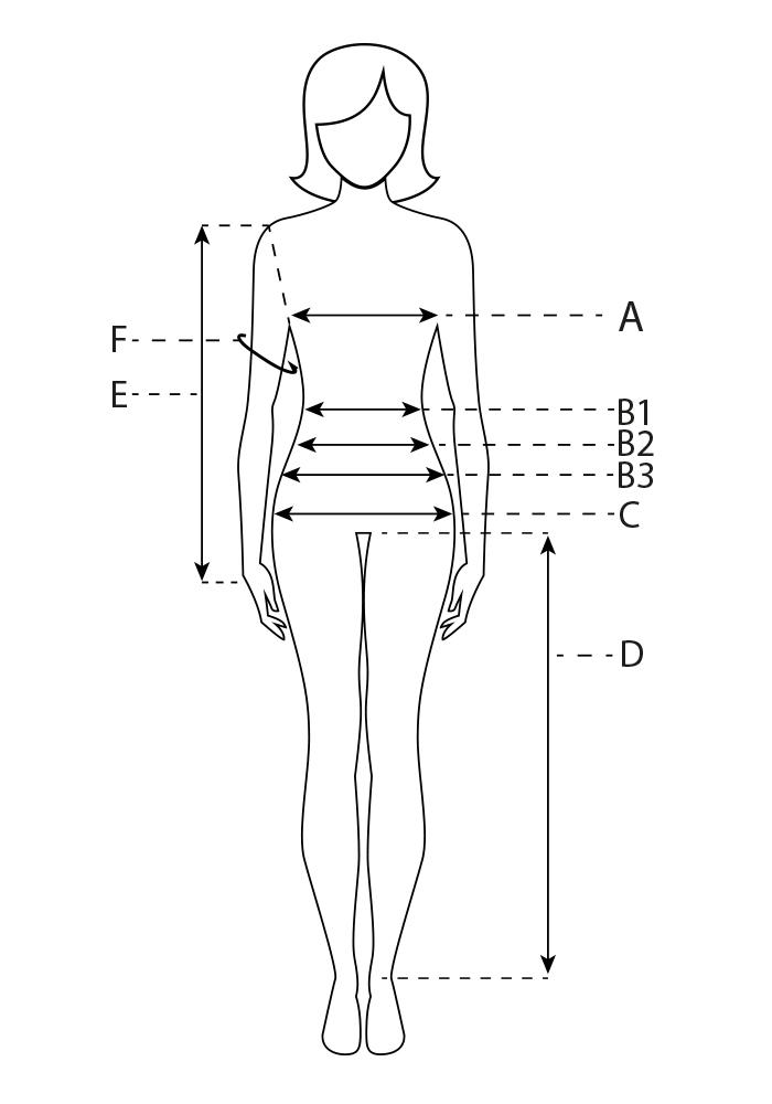 Размеры одежды таблица