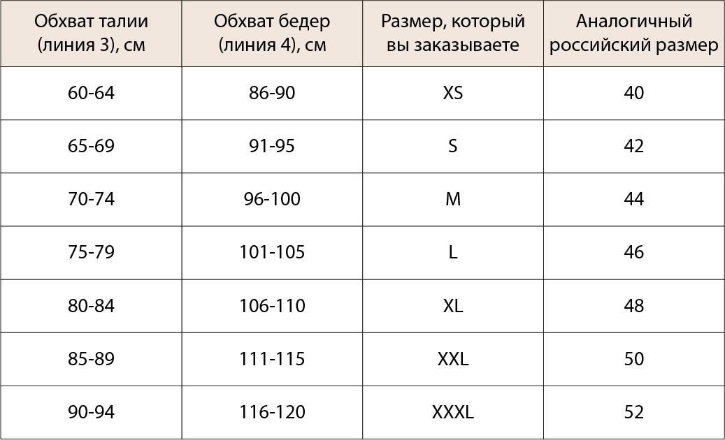 Купальники Фаберлик таблица размеров