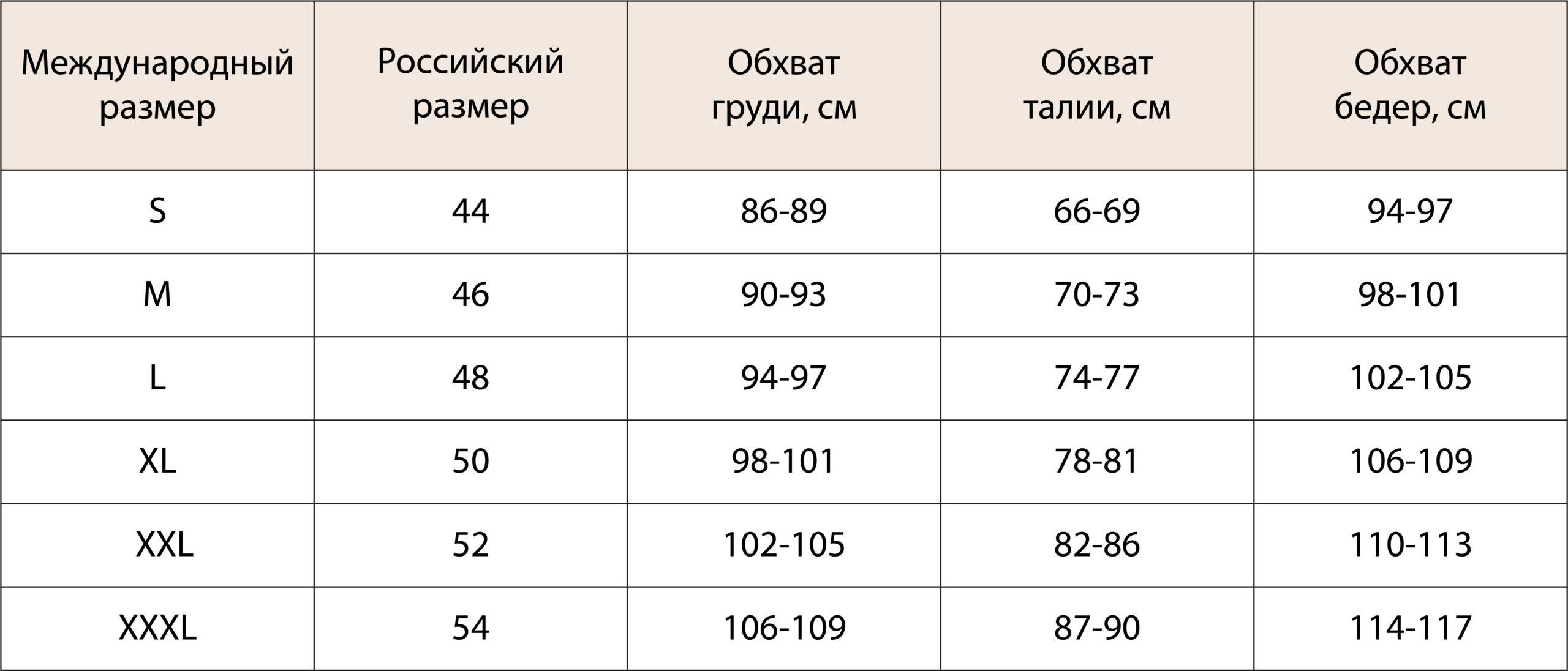 Купальники Фаберлик таблица