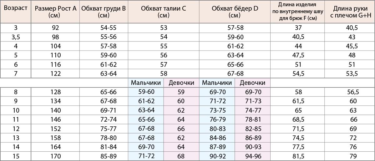 Блузка Фаберлик таблица размеров